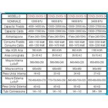 CLIMATIZZATORE DA INCASSO PER SOFFITTO TRIFASE CLASS AA R410A