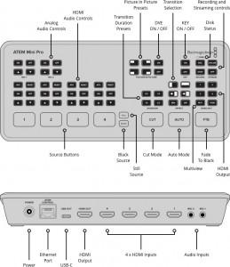Mixer video Blackmagic Atem Mini Pro ISO