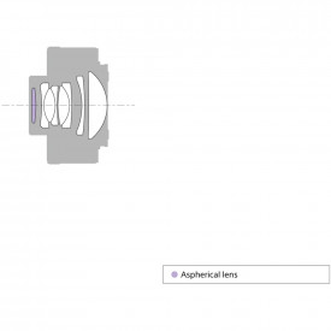 Teleconvertor Sony FE 2.0x