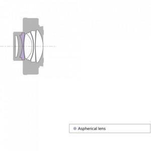 Teleconvertor Sony FE 1.4x