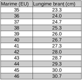 Tabel dimensiuni Pinosos