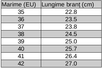 Tabel dimensiuni incalatminte PodoWell