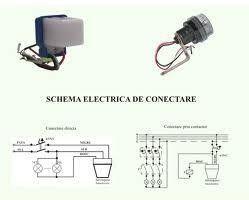 Comtec MF0005-00030 Senzor crepuscular RITONI 220V/6A