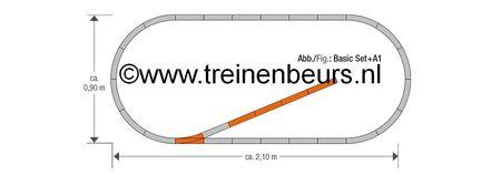 RO 61150 ROCO Geoline met bedding H0 Railset A1 NIEUW