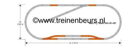 RO 61151 ROCO Geoline met bedding H0 Railset B1 NIEUW