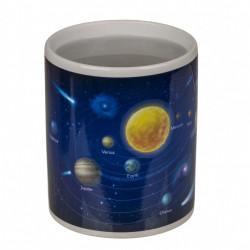 Cana termosensibila Sistemul solar
