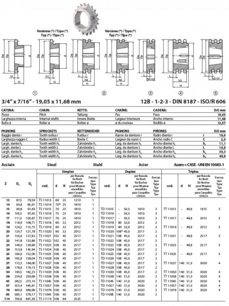 Pinion cu butuc 12B-2 (3/4X7/16) z=19 dinti BC2012 (14-50mm) otel