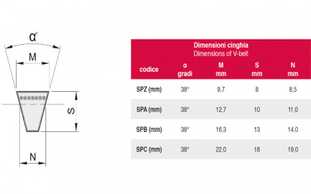 Curea trapezoidala tip SPA 982 Lw 12.7x10mm