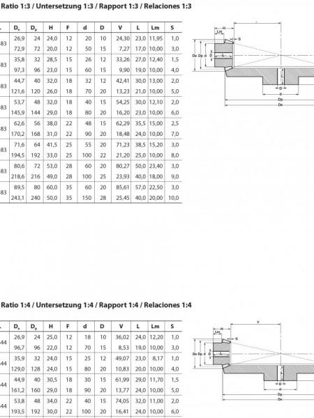 Grup conic tip A Modul 1.5 z=16/48 dinti raport 1/3 otel - 0.4kg