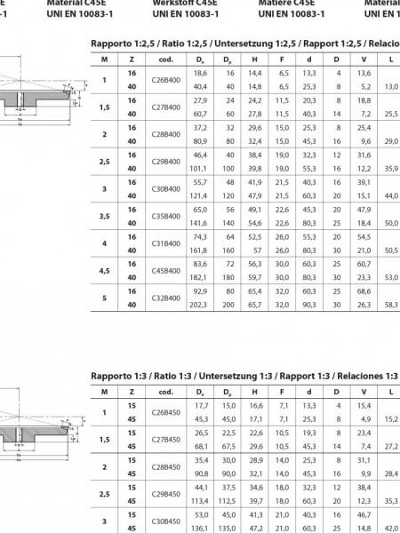 Grup conic tip B Modul 1 z=16/40 dinti raport 1/2.5 otel - 0.08kg