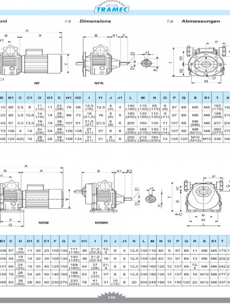 Variator mecanic de turatie tip NR050/1 112B5 - 4kw 1400rpm - 200/33rpm
