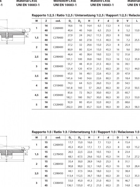 Grup conic tip B Modul 4.5 z=16/40 dinti raport 1/2.5 otel - 5.4kg