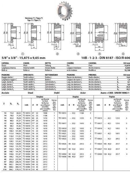 Pinion cu butuc 10B-1 (5/8x3/8) z=38 dinti BC2012 (14-50mm) otel