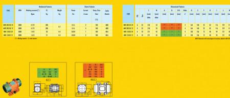 Motor vibrator curent continuu MVE 202 DC 12 - 7.2kg