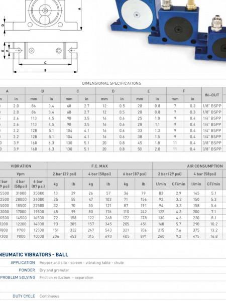 Vibrator pneumatic cu bile tip S16