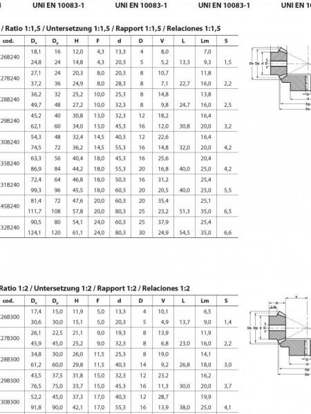 Grup conic tip B Modul 4.5 z=16/24 dinti raport 1/1.5 otel - 3.1kg