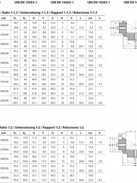 Grup conic tip B Modul 5 z=16/24 dinti raport 1/1.5 otel - 4kg