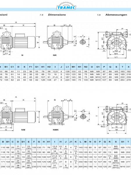 Variator mecanic de turatie tip N020 90B5 - 1.5kw 1400rpm - 1000/167rpm
