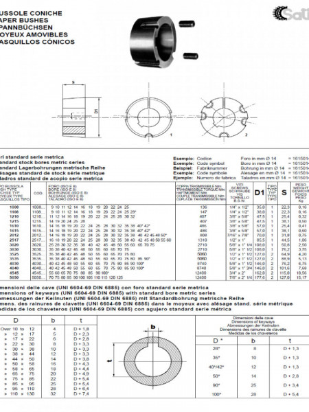 Bucsa conica BC1108-16mm - 0.13kg