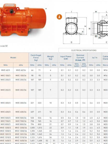 Motor vibrator trifazat MVE 5000/3