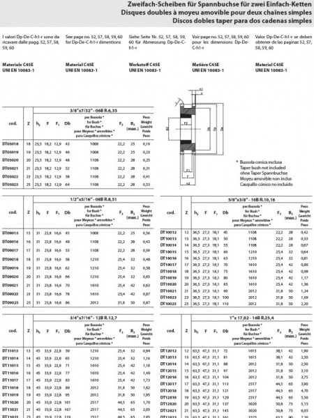 Pinion fara butuc dublu pentru doua lanturi simple 08B-1 (1/2X5/16) z=25 dinti BC2012 (14-50mm) otel