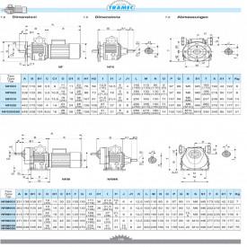 Variator mecanic de turatie tip NR005/1 71B5 - 0.37kw 1400rpm - 200/33rpm