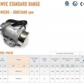 Motor vibrator trifazat Micro 21 - 2kg