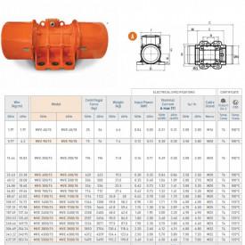 Motor vibrator trifazat MVE 7200/15
