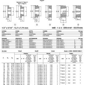 Pinion cu butuc 08B-1 (1/2X5/16) z=57 dinti BC2012 (14-50mm) otel
