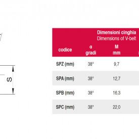 Curea trapezoidala tip SPA 1282 Lw 12.7x10mm
