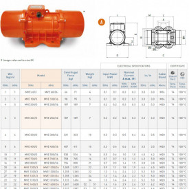 Motor vibrator monofazat MVE 300/3M - 9.8kg