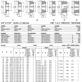 Pinion cu butuc 12B-1 (3/4X7/16) z=30 dinti BC2517 (11-65mm) otel