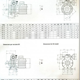 Variator mecanic de turatie tip WA02 80B5 - 1.1kw 1400rpm - 1000/200rpm