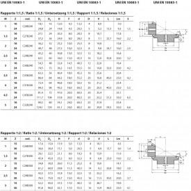Grup conic tip B Modul 2.5 z=16/24 dinti raport 1/1.5 otel - 0.6kg