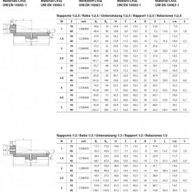 Grup conic tip B Modul 4 z=15/45 dinti raport 1/3 otel - 4.8kg