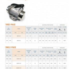 Motor vibrator monofazat Micro 6M - 1.6kg