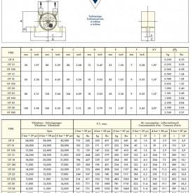 Vibrator pneumatic cu turbina tip OT36S