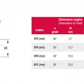 Curea trapezoidala tip SPA 1307 Lw 12.7x10mm