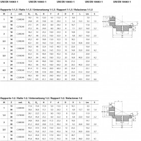 Grup conic tip B Modul 1.5 z=16/40 dinti raport 1/2.5 otel - 0.34kg