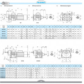 Variator mecanic de turatie tip NR010/1 80B5 - 0.75kw 1400rpm - 200/33rpm