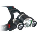 Lanterna Cap ET Outdoor Saturn Led, 2000lm, 2 acumulatori 18650