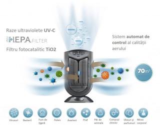 Purificator aer si ionizator Fakir Vigor Plus UV-C, 5 trepte de filtrare, incl. Fotocatalitic TiO2, UV-C si HEPA, 70 mp, 80W,Gri