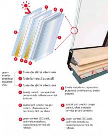 Designo R88C K WD PVC