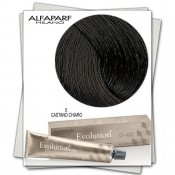 Alfaparf Milano Evolution of the Color Vopsea Permanenta