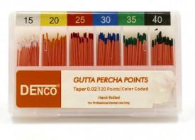 Conuri Gutta Percha - 02