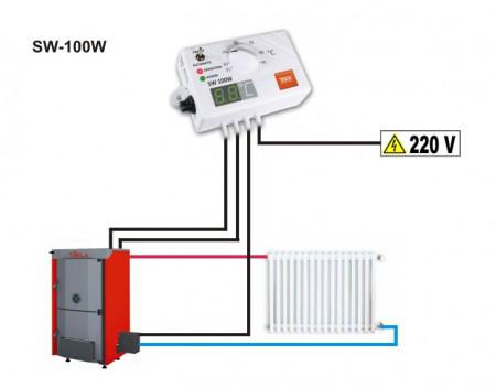controler ventilator automatizare centrala