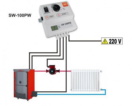 SW-100PW - controler pompa incalzire si ventilator (1 senzor)