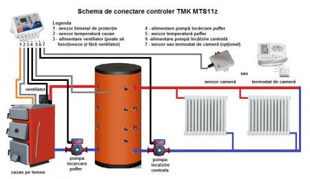 controler digital rezervor puffer, termostat pompe centrala