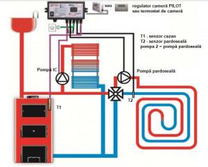 Controler pentru pompa de recirculare ART PCW (2senzori, 2pompe)