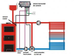 Controler pompa si vana cu 3 cai ART ZW (2senzori, 1pompa+vana)